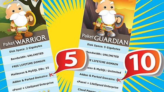 Upgrade Addon & Parked Domain di Paket Dewaweb penyedia VPS Murah Indonesia dan Cloud Hosting Indonesia