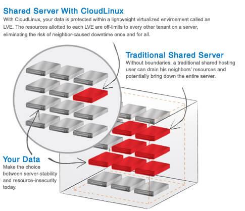 4 cloudlinux-2