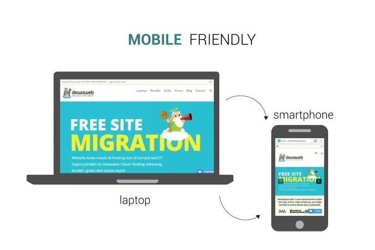Kriteria Desain Web SEO Friendly