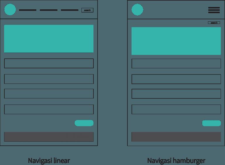 navigator untuk website