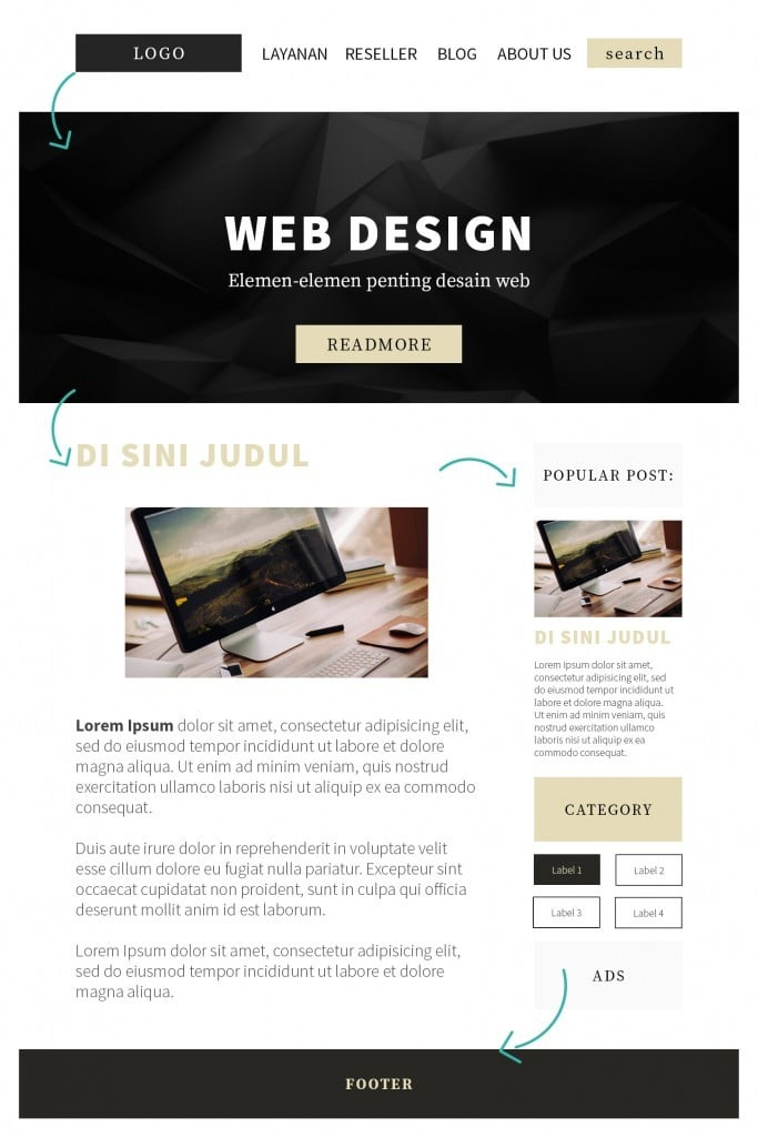 2 LAYOUT-WEBSITE-683x1024