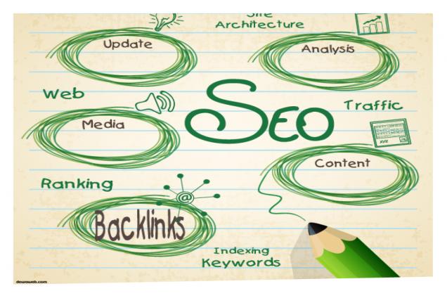 Membangun Backlink Berkualitas di Website anda