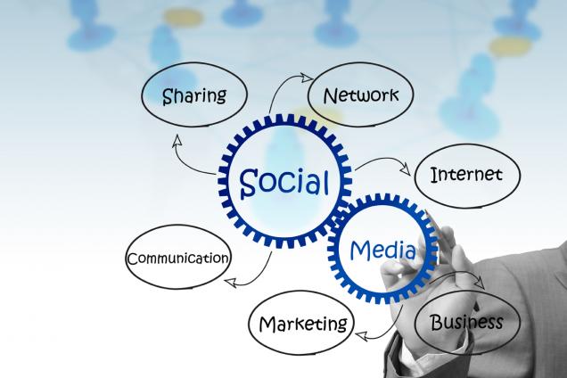 Menggunakan Media Sosial Untuk Keperluan Bisnis | Blog Dewaweb