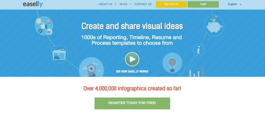 membuat infografis online easel ly