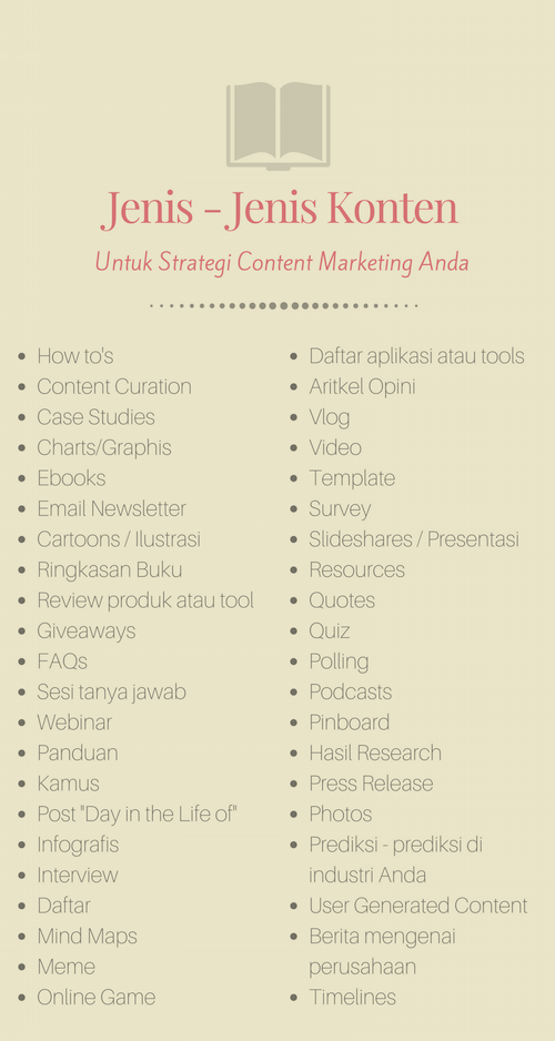 Jenis-Format-Content-Marketing