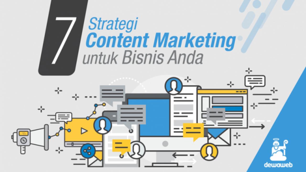 7 Strategi Content Marketing Untuk Bisnis Anda