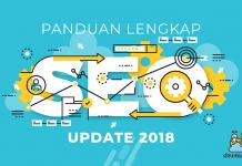 Panduan Lengkap SEO 2018 - Dewaweb