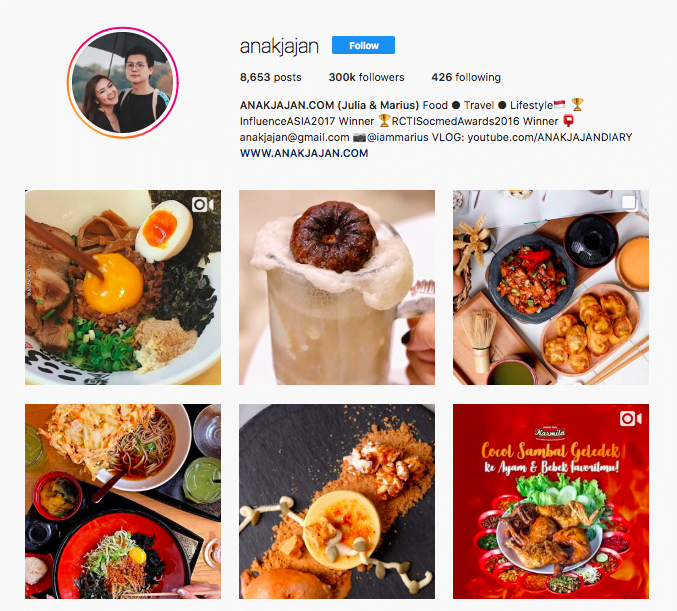 Cara Sukses Jadi Food Blogger Seperti AnakJajan - Dewaweb