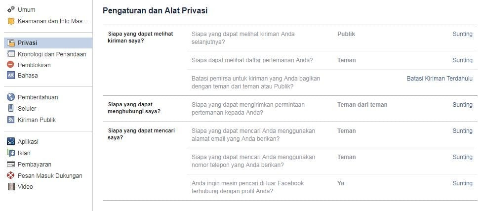 Pengaturan Privasi Facebook