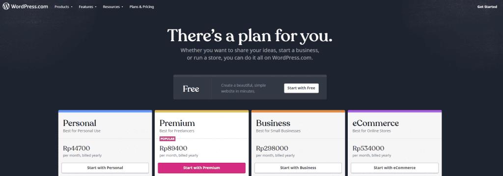 biaya wordpress