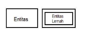entitas ERD