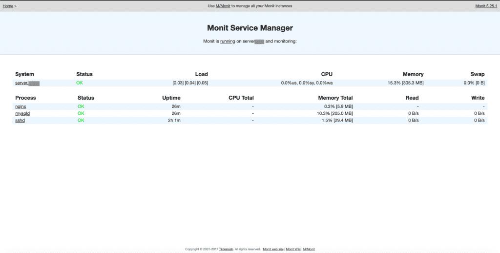 install Monit Server Monitoring di CentOS 7