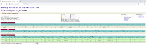 menjaga kestabilan server haproxy web stats