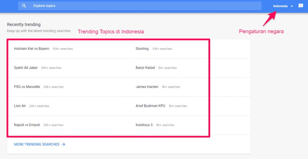 7 Cara Menggunakan Google Trends Untuk Riset Kata Kunci